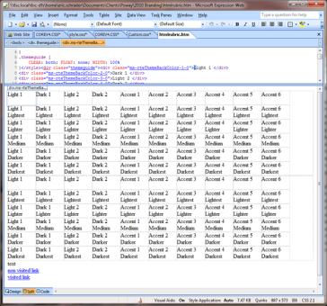 SharePoint 2010 – Themes and CoreV4 css comparison technique