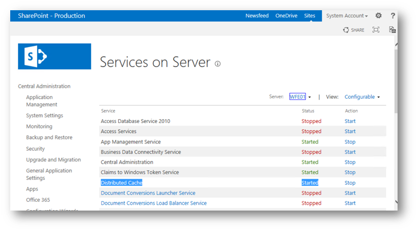 SharePoint 2013 Newsfeed – We're still collecting the latest